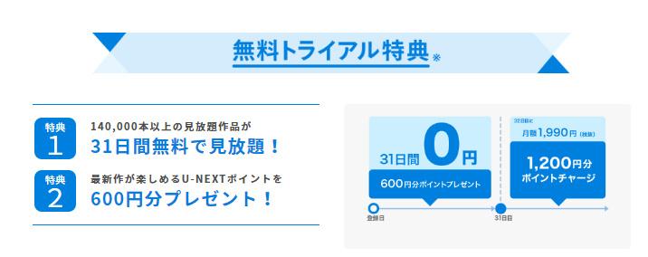 初回登録600ポイント